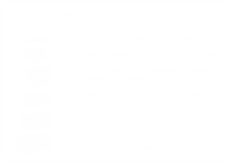 Logistic information